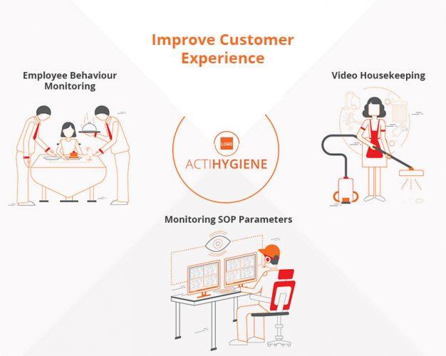 2_improve_customer_experience