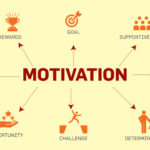 Motivation – the what and the how