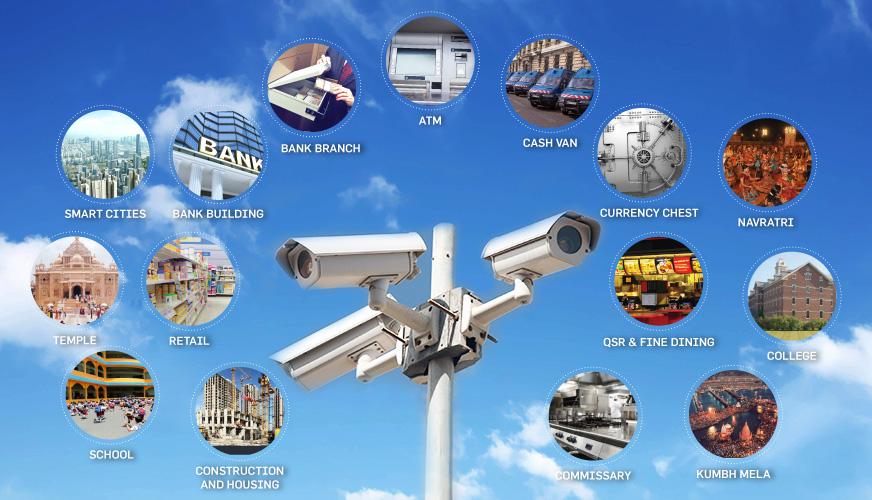 Securens CCTV Cameras