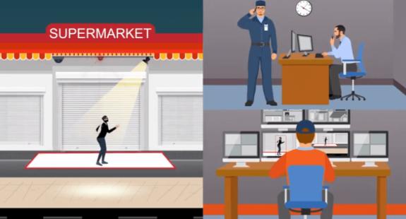 ACTIALERT-for-Retail